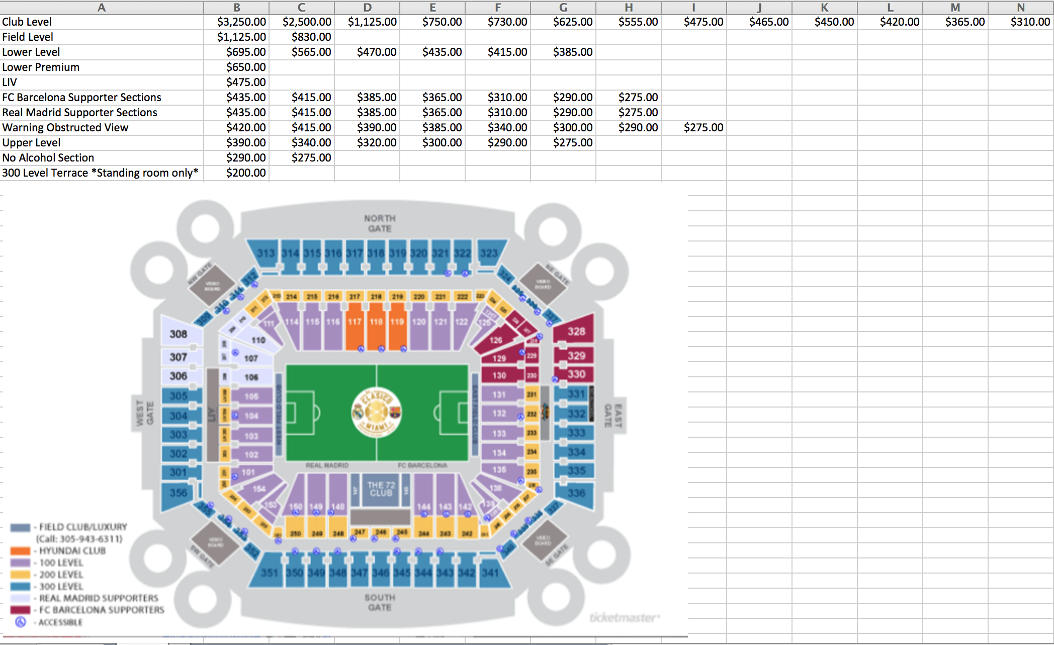 The absurd ticket prices of El Clásico friendly in Miami to play on July 29 - Imgur