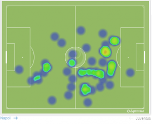 Khedira heatmap vs Napoli