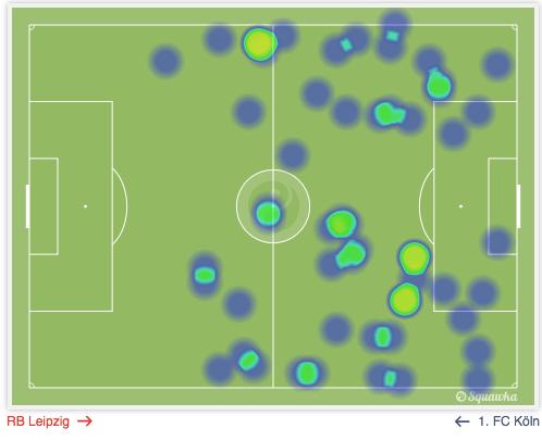 Heatmap della prestazione di Werner contro il Colonia dello scorso 25 febbraio: il Lipsia ha vinto 3-1, lui ha segnato un goal e ha praticamente svariato su tutto il fronte offensivo
